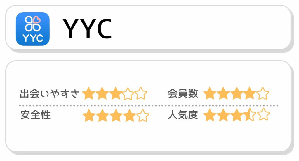 yyc01