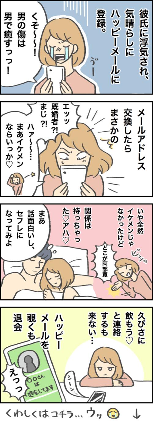 ハッピーメール体験談4コママンガ