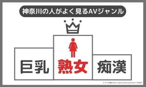神奈川AVジャンル