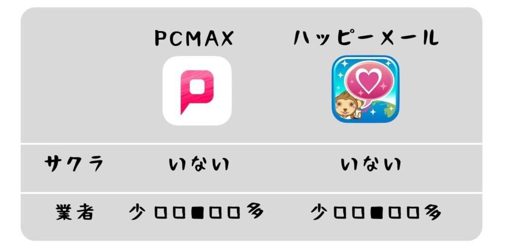 PCMAXとハッピーメール比較03