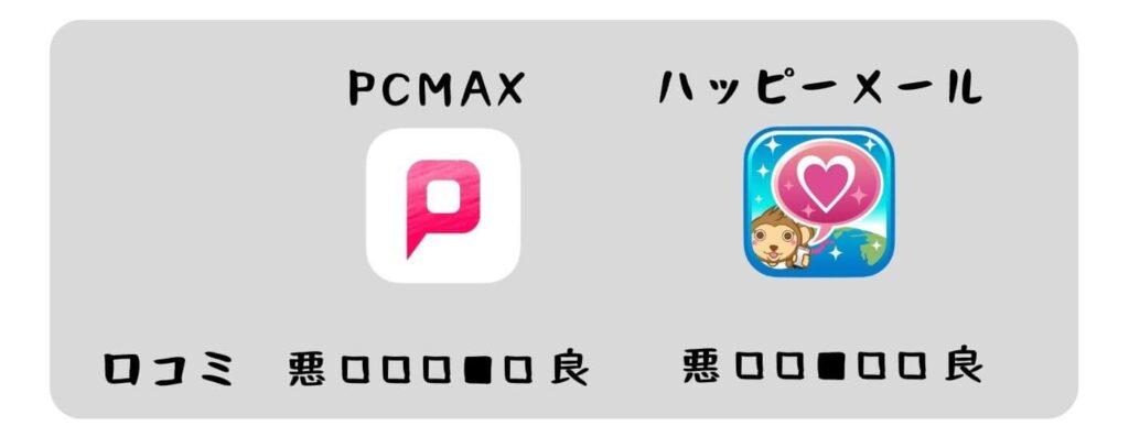 PCMAXとハッピーメール比較01